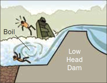 low head dams are dangerous