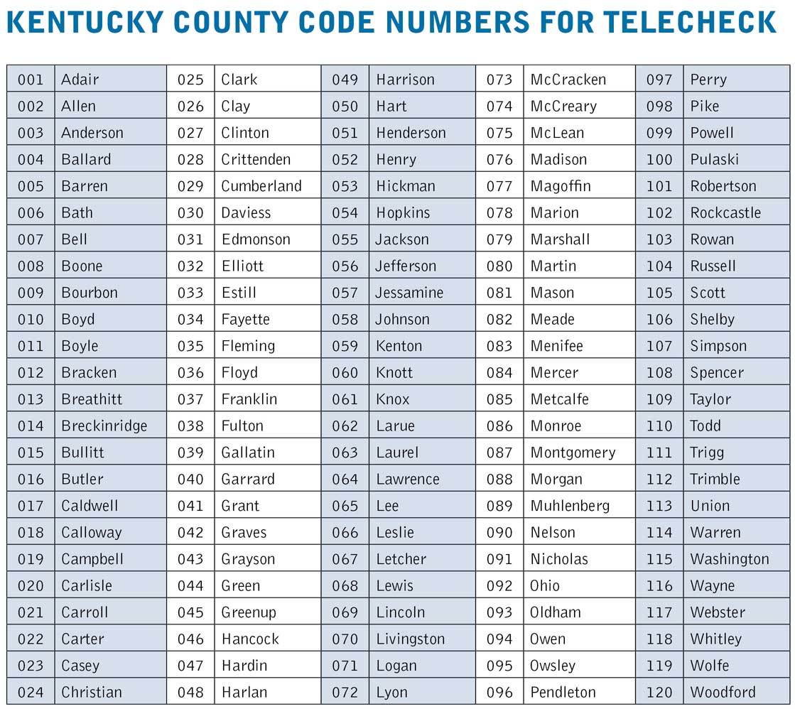 Kentucky department of fish wildlife telecheck info for How much is a fishing license in kentucky